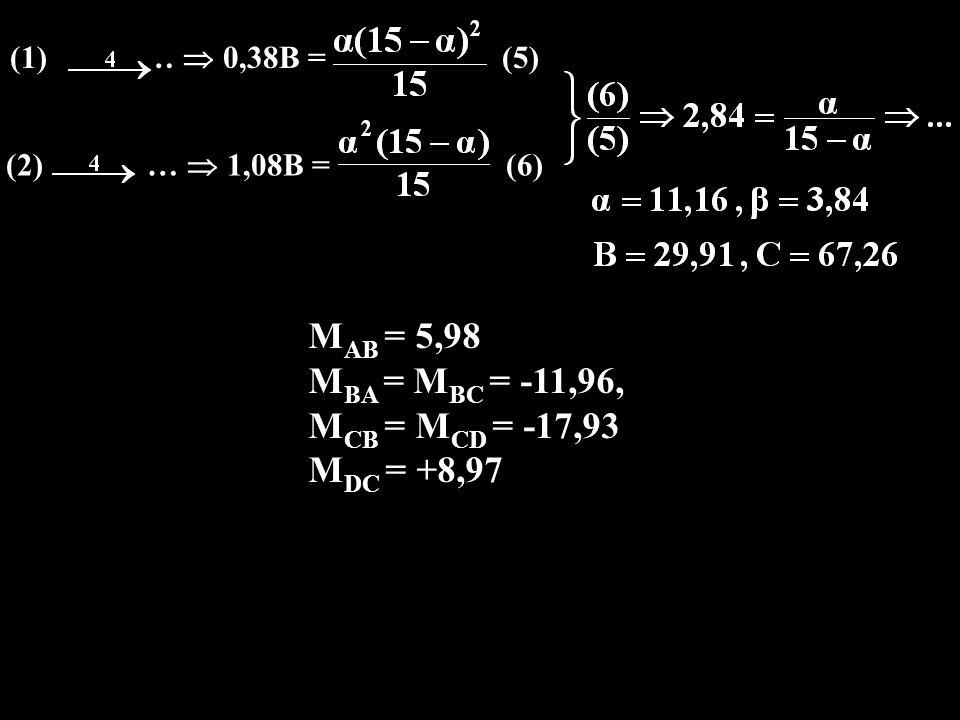 (1) …  0,38Β = (5) (2) …  1,08Β = (6) Μ ΑΒ = 5,98 Μ ΒΑ = Μ ΒC = -11,96, M CB = M CD = -17,93 M DC = +8,97
