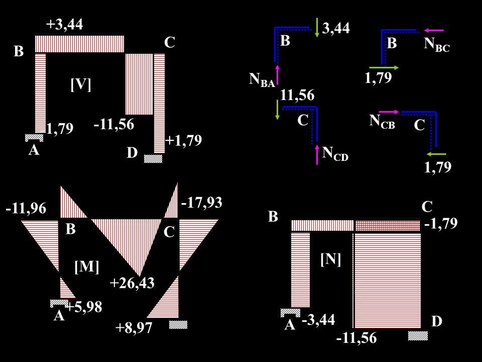 B A C D +3,44 -11,56 +1,79 -1,79 [V] B A C -11,96 +26,43 +8,97 -17,93 +5,98 [M] B A C D -3,44 -11,56 -1,79 [N] N CD N CB 1,79 C C 11,56 N BC 1,79 B 3,44 N BA B