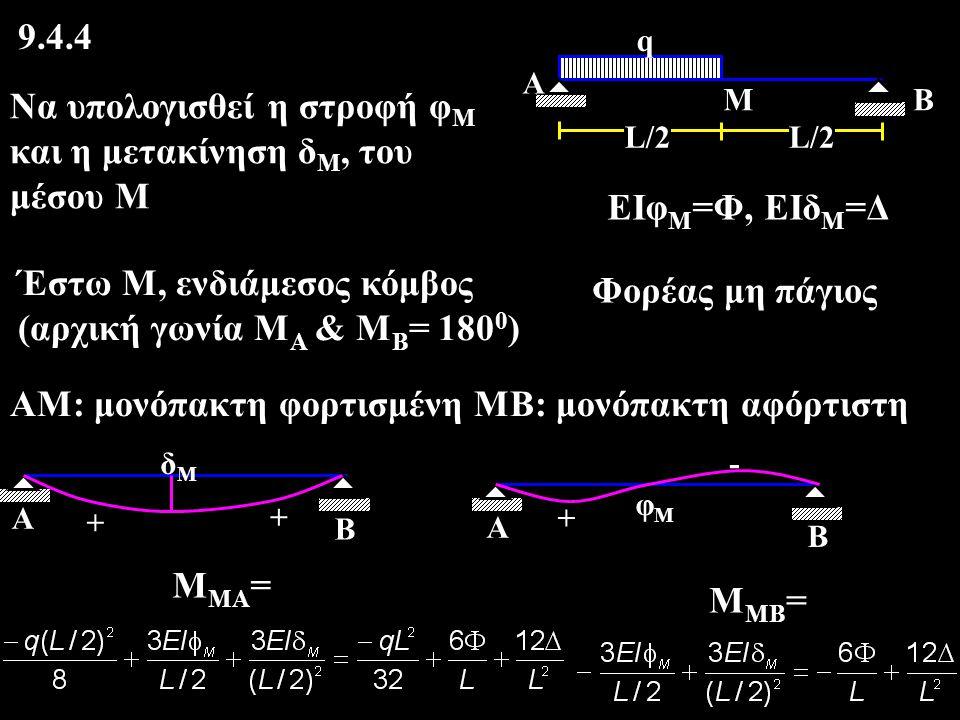9.4.4 φMφM + - A B δMδM + + B A q A BM L/2 Να υπολογισθεί η στροφή φ Μ και η μετακίνηση δ Μ, του μέσου Μ Έστω Μ, ενδιάμεσος κόμβος (αρχική γωνία Μ Α & Μ Β = 180 0 ) Φορέας μη πάγιος ΕΙφ Μ =Φ, ΕΙδ Μ =Δ ΑΜ: μονόπακτη φορτισμένη ΜΒ: μονόπακτη αφόρτιστη Μ ΜΑ = Μ ΜΒ =
