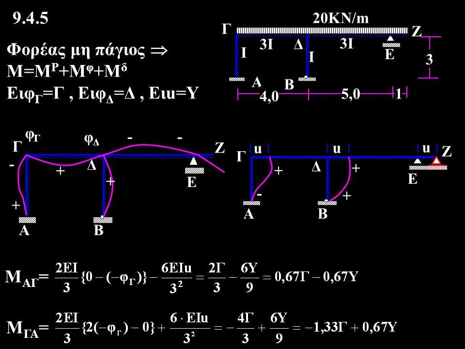 Μ ΓΔ = Μ ΔΓ = Μ ΔΒ = Ροπή στην απλή στήριξη μονόπακτων : Μ Ε = = -10kNm συνεπώς : Μ ΔΕ =