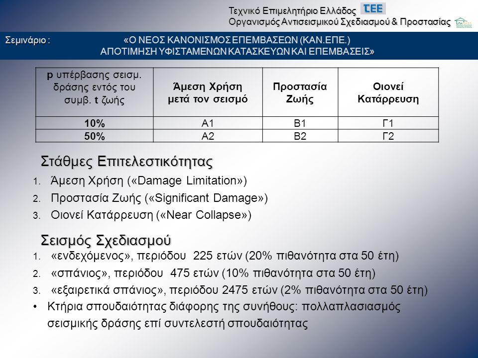 «κύρια» («πρωτεύοντα») : κρίσιμα για την αντίσταση έναντι σεισμού συνεισφορά στις κατακόρυφες δράσεις, συνεισφορά έναντι σεισμικών δράσεων ασήμαντη ή αναξιόπιστη δυσκαμψία και η αντοχή τους αγνοείται στην (ελαστική) ανάλυση για σεισμικές δράσεις (όριο 25% μή-προσομοίωση μόνο για επέμβαση) «δευτερεύοντα» : Διάκριση Δομικών Στοιχείων Σεμινάριο : « Σεμινάριο : «Ο ΝΕΟΣ ΚΑΝΟΝΙΣΜΟΣ ΕΠΕΜΒΑΣΕΩΝ (ΚΑΝ.ΕΠΕ.) » ΑΠΟΤΙΜΗΣΗ ΥΦΙΣΤΑΜΕΝΩΝ ΚΑΤΑΣΚΕΥΩΝ ΚΑΙ ΕΠΕΜΒΑΣΕΙΣ» Τεχνικό Επιμελητήριο Ελλάδος Οργανισμός Αντισεισμικού Σχεδιασμού & Προστασίας Βασική συνέπεια του χαρακτηρισμού «δευτερεύοντος» είναι οτι για τέτοια στοιχεία ισχύουν διαφορετικά κριτήρια επιτελεστικότητας ( => μεγαλύτερες βλάβες)