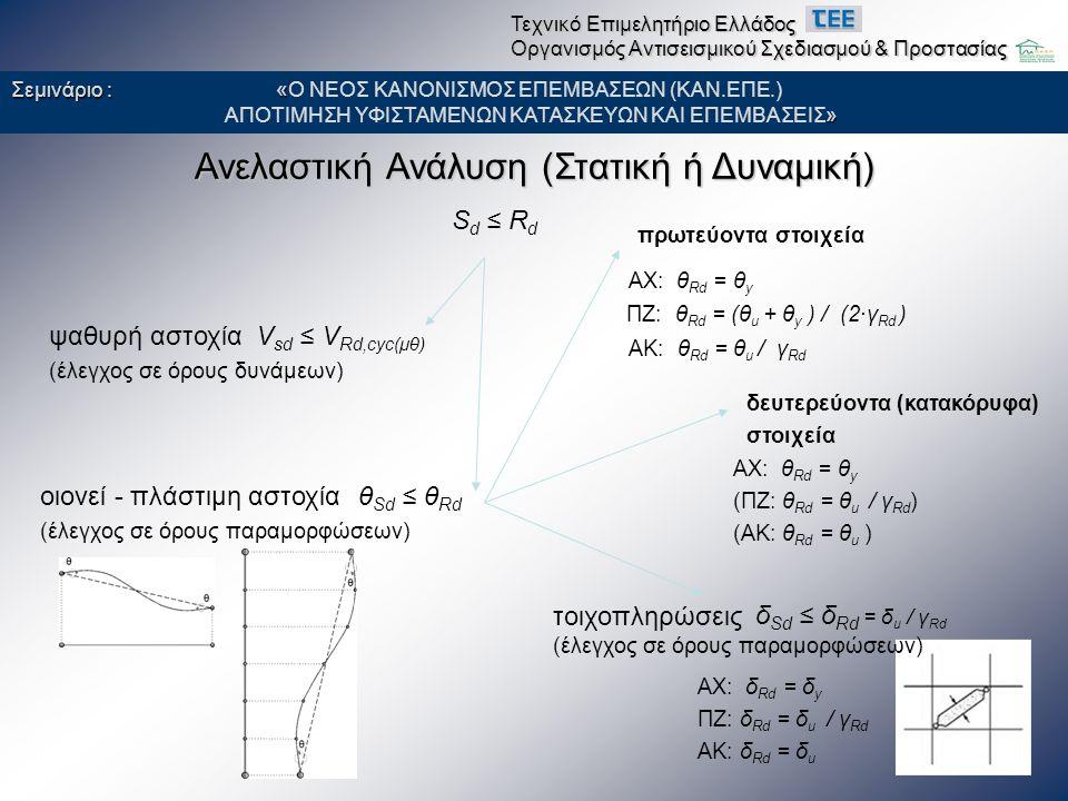 Ανελαστική Ανάλυση (Στατική ή Δυναμική) θ Sd ≤ θ Rd S d ≤ R d oιονεί - πλάστιμη αστοχία (έλεγχος σε όρους παραμορφώσεων) V sd ≤ V Rd,cyc(μθ) ψαθυρή ασ