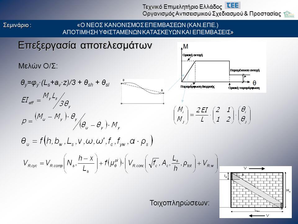 Επεξεργασία αποτελεσμάτων Μελών Ο/Σ: θ y =φ y ·(L s +a v ·z)/3 + θ sh + θ sl Τοιχοπληρώσεων: Σεμινάριο : « Σεμινάριο : «Ο ΝΕΟΣ ΚΑΝΟΝΙΣΜΟΣ ΕΠΕΜΒΑΣΕΩΝ (