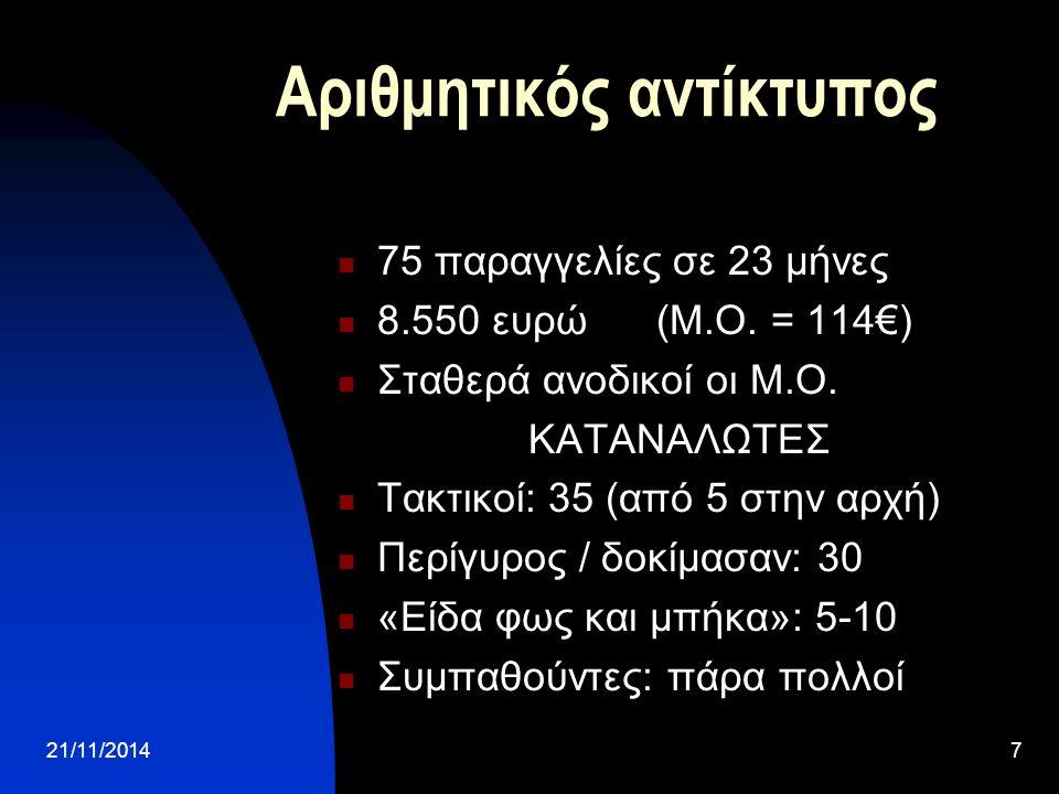 21/11/20147 Αριθμητικός αντίκτυπος 75 παραγγελίες σε 23 μήνες 8.550 ευρώ (Μ.Ο.