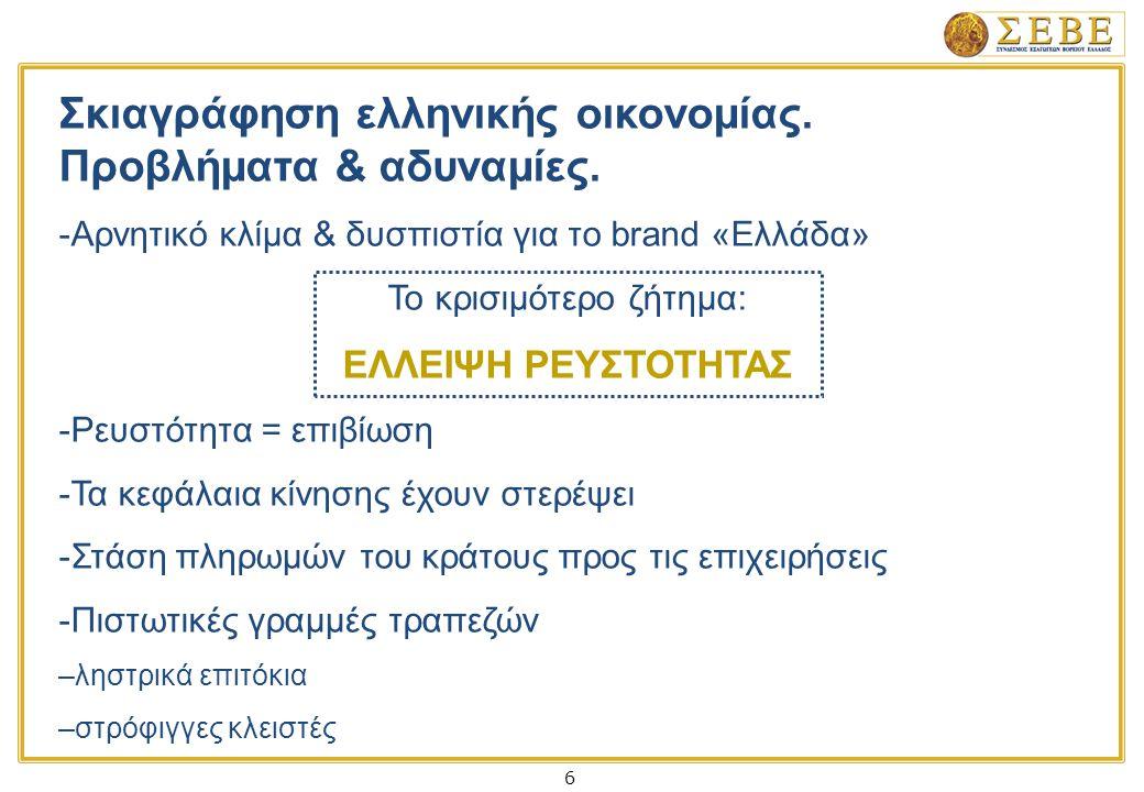 6 Σκιαγράφηση ελληνικής οικονομίας. Προβλήματα & αδυναμίες.
