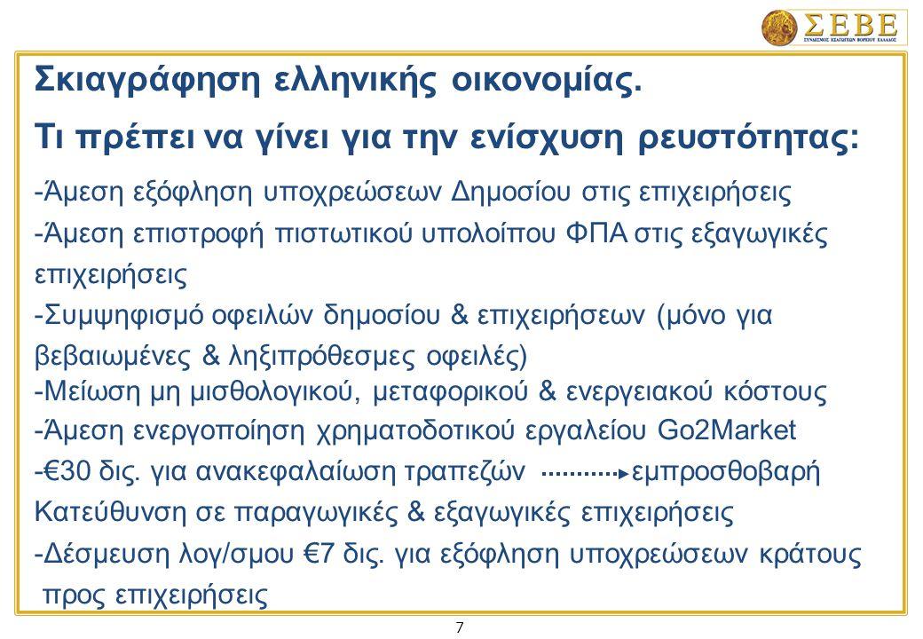 7 Σκιαγράφηση ελληνικής οικονομίας.