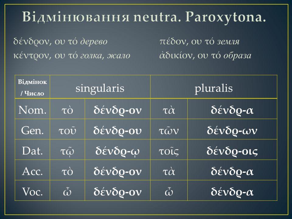 δένδρον, ου τό дерево πέδον, ου τό земля κέντρον, ου τό голка, жало ἀδικίον, ου τό образа Відмінок / Число singularispluralis Nom.τὸδένδρ-οντὰδένδρ-α