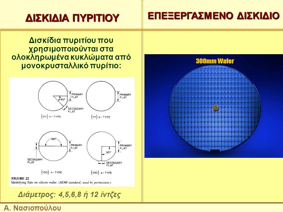 10 ΔΙΣΚΙΔΙΑ ΠΥΡΙΤΙΟΥ ΔΙΣΚΙΔΙΑ ΠΥΡΙΤΙΟΥ Δισκίδια πυριτίου που χρησιμοποιούνται στα ολοκληρωμένα κυκλώματα από μονοκρυσταλλικό πυρίτιο: Διάμετρος: 4,5,6,8 ή 12 ίντζες EΠΕΞΕΡΓΑΣΜΕΝΟ ΔΙΣΚΙΔΙΟ Α.