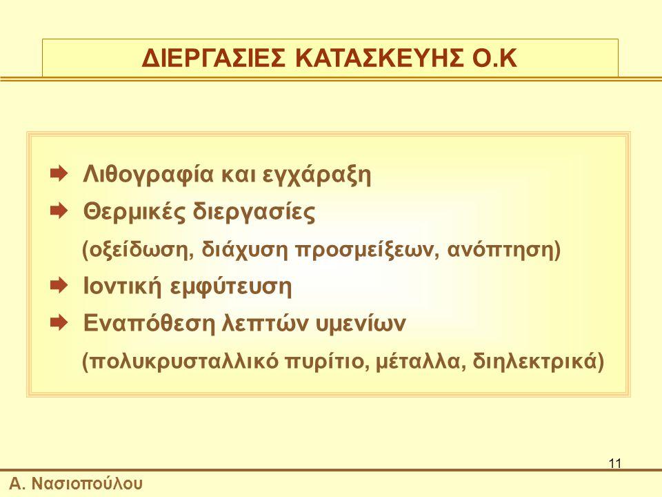 11  Λιθογραφία και εγχάραξη  Θερμικές διεργασίες (οξείδωση, διάχυση προσμείξεων, ανόπτηση)  Ιοντική εμφύτευση  Εναπόθεση λεπτών υμενίων (πολυκρυσταλλικό πυρίτιο, μέταλλα, διηλεκτρικά) ΔΙΕΡΓΑΣΙΕΣ ΚΑΤΑΣΚΕΥΗΣ Ο.Κ Α.