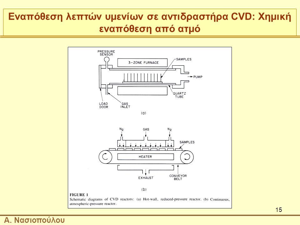 15 Εναπόθεση λεπτών υμενίων σε αντιδραστήρα CVD: Χημική εναπόθεση από ατμό Α. Νασιοπούλου