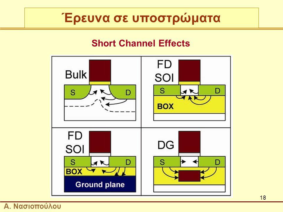 18 Έρευνα σε υποστρώματα Α. Νασιοπούλου Short Channel Effects