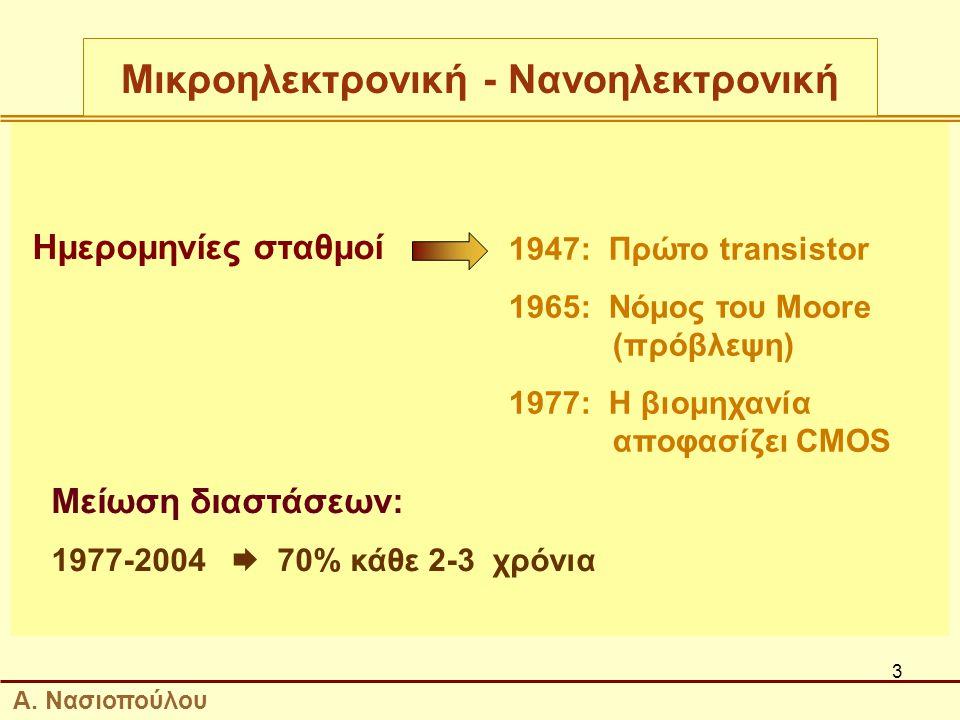 3 Ημερομηνίες σταθμοί 1947: Πρώτο transistor 1965: Νόμος του Moore (πρόβλεψη) 1977: Η βιομηχανία αποφασίζει CMOS Μείωση διαστάσεων: 1977-2004  70% κάθε 2-3 χρόνια Mικροηλεκτρονική - Nανοηλεκτρονική Α.