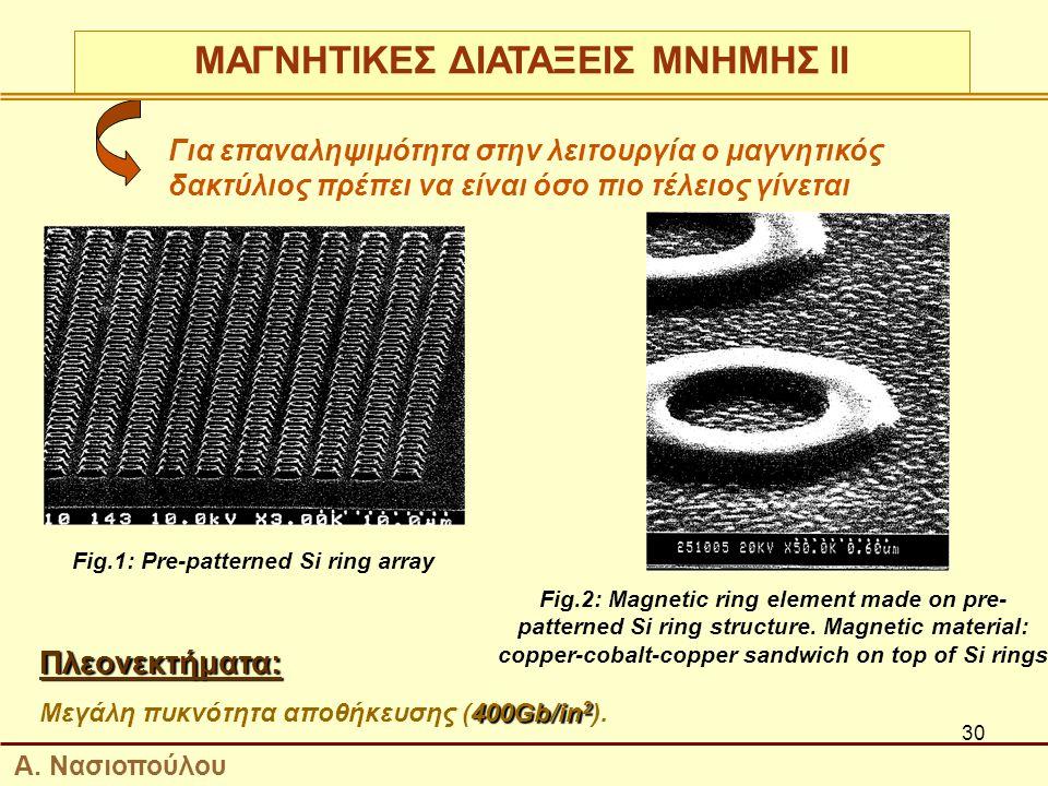 30 Για επαναληψιμότητα στην λειτουργία ο μαγνητικός δακτύλιος πρέπει να είναι όσο πιο τέλειος γίνεται Fig.1: Pre-patterned Si ring array Fig.2: Magnetic ring element made on pre- patterned Si ring structure.