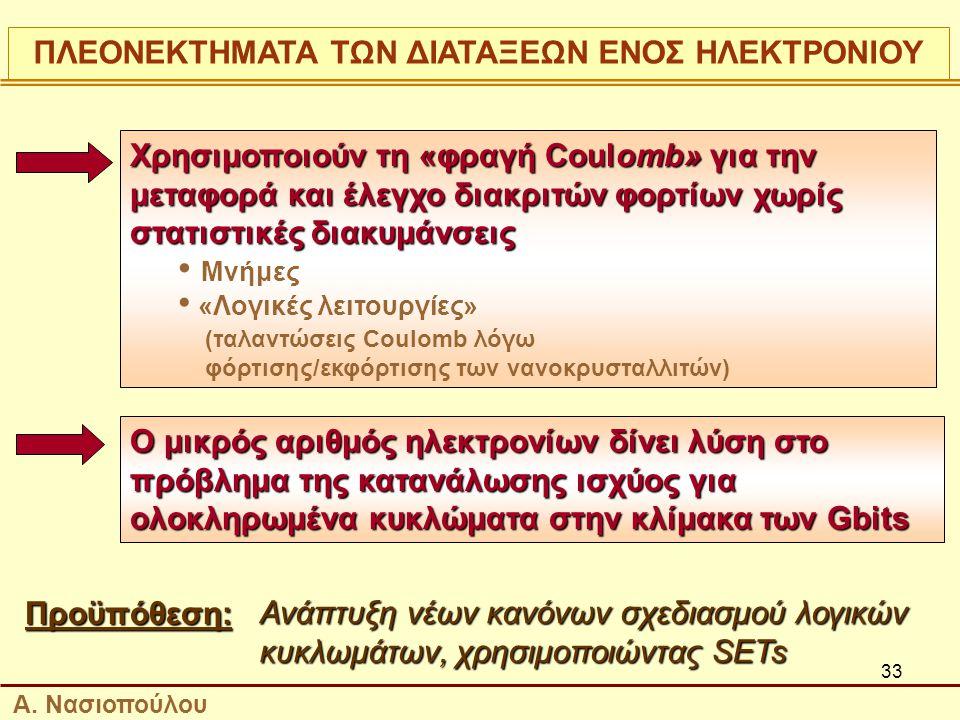 33 Χρησιμοποιούν τη «φραγή Coulomb» για την μεταφορά και έλεγχο διακριτών φορτίων χωρίς στατιστικές διακυμάνσεις Μνήμες «Λογικές λειτουργίες» (ταλαντώσεις Coulomb λόγω φόρτισης/εκφόρτισης των νανοκρυσταλλιτών) Ο μικρός αριθμός ηλεκτρονίων δίνει λύση στο πρόβλημα της κατανάλωσης ισχύος για ολοκληρωμένα κυκλώματα στην κλίμακα των Gbits Προϋπόθεση: Ανάπτυξη νέων κανόνων σχεδιασμού λογικών κυκλωμάτων, χρησιμοποιώντας SETs ΠΛΕΟΝΕΚΤΗΜΑΤΑ ΤΩΝ ΔΙΑΤΑΞΕΩΝ ΕΝΟΣ ΗΛΕΚΤΡΟΝΙΟΥ Α.