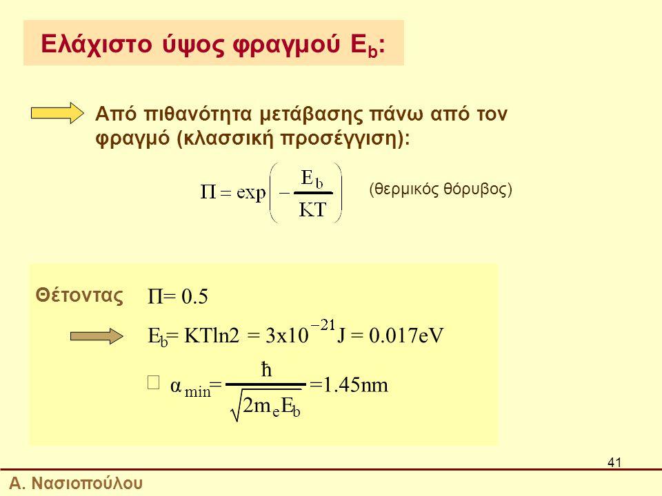 41 Ελάχιστο ύψος φραγμού E b : Από πιθανότητα μετάβασης πάνω από τον φραγμό (κλασσική προσέγγιση): (θερμικός θόρυβος) Θέτοντας b min e b Π= 0.5 Ε = KTln2 = 3x10 J = 0.017eV α = =1.45nm 2m Ε   ħ Α.