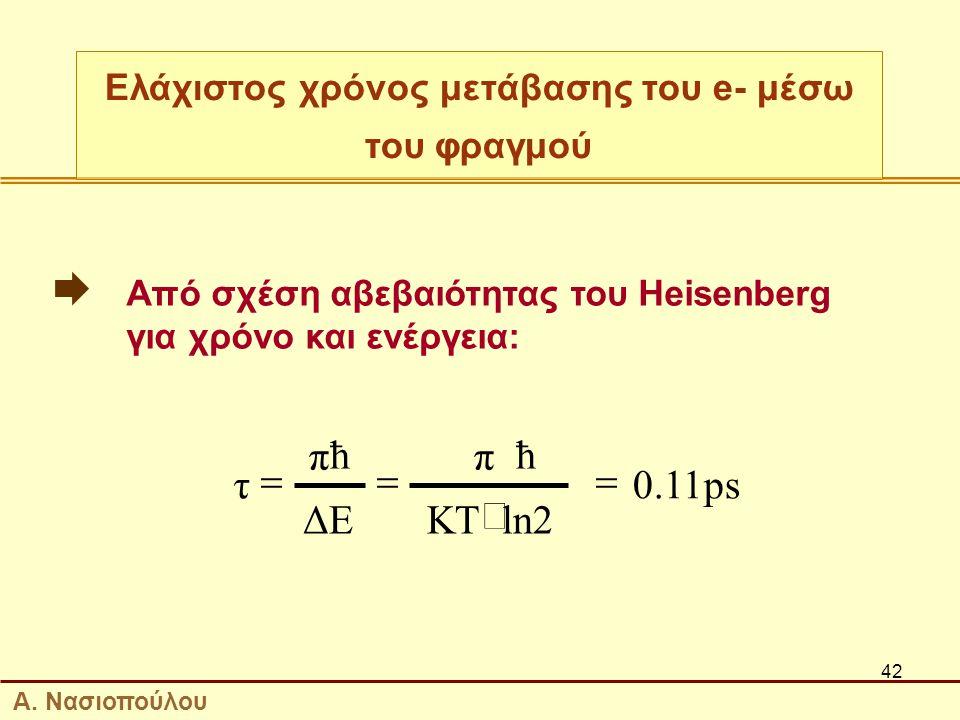 42  Από σχέση αβεβαιότητας του Heisenberg για χρόνο και ενέργεια: π τ 0.11ps ΔΕ KT ln2   ħ  ħ Ελάχιστος χρόνος μετάβασης του e- μέσω του φραγμού Α.