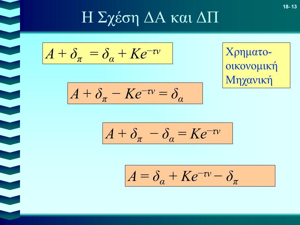 18- 13 Η Σχέση ΔΑ και ΔΠ A + δ π = δ α + Κe −τν A + δ π − Κe −τν = δ α A + δ π − δ α = Κe −τν A = δ α + Κe −τν − δ π Χρηματο- οικονομική Μηχανική
