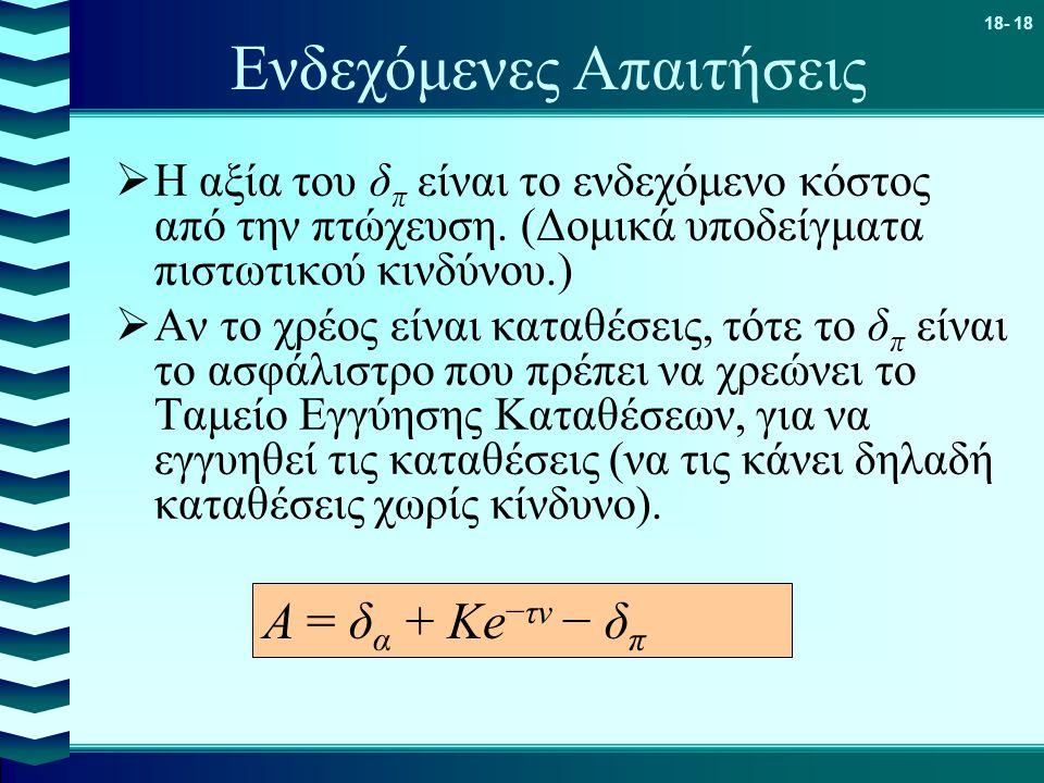 18- 18 Ενδεχόμενες Απαιτήσεις  Η αξία του δ π είναι το ενδεχόμενο κόστος από την πτώχευση. (Δομικά υποδείγματα πιστωτικού κινδύνου.)  Αν το χρέος εί