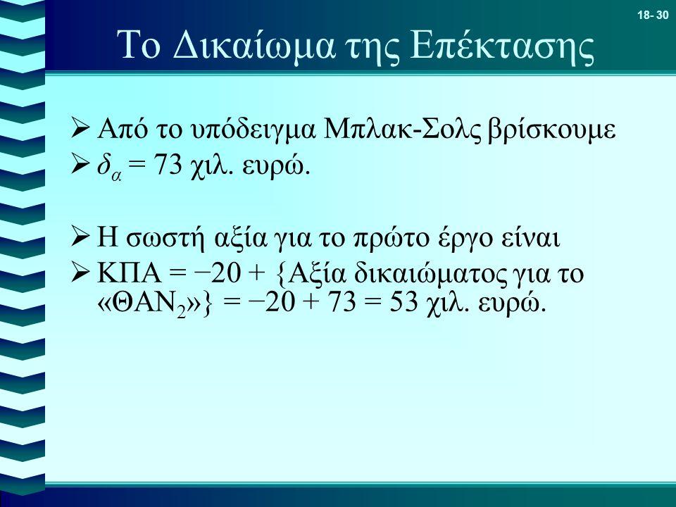18- 30 Το Δικαίωμα της Επέκτασης  Από το υπόδειγμα Μπλακ-Σολς βρίσκουμε  δ α = 73 χιλ. ευρώ.  Η σωστή αξία για το πρώτο έργο είναι  ΚΠΑ = −20 + {Α