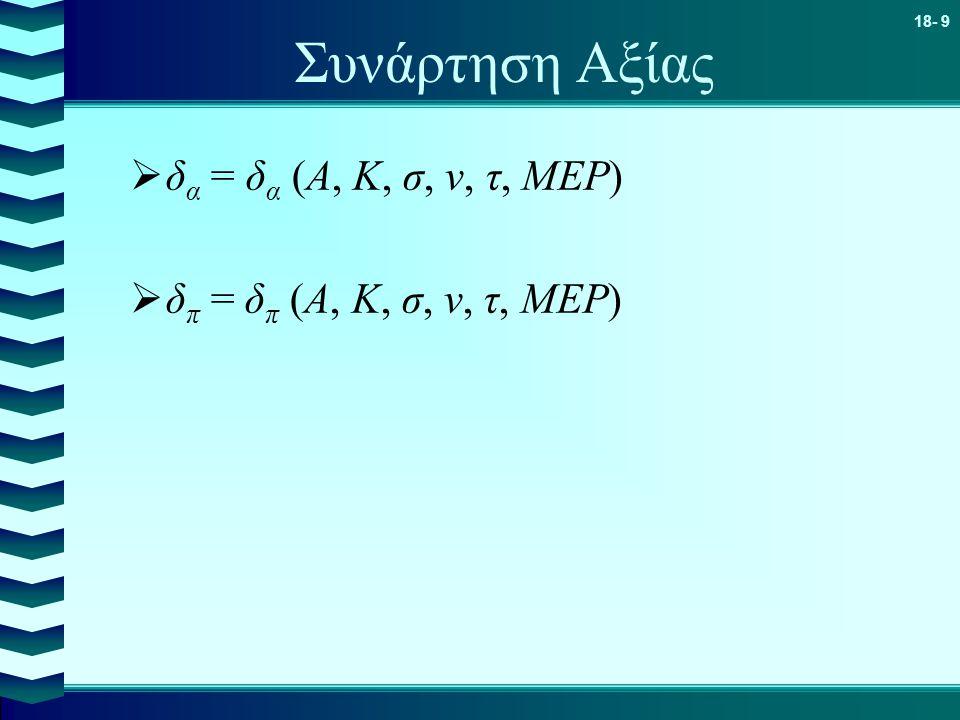 18- 9 Συνάρτηση Αξίας  δ α = δ α (Α, Κ, σ, ν, τ, ΜΕΡ)  δ π = δ π (Α, Κ, σ, ν, τ, ΜΕΡ)