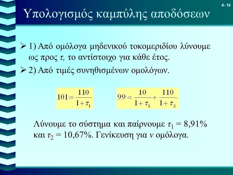 4- 15 Υπολογισμός καμπύλης αποδόσεων  1) Από ομόλογα μηδενικού τοκομεριδίου λύνουμε ως προς τ, το αντίστοιχο για κάθε έτος.  2) Από τιμές συνηθισμέν