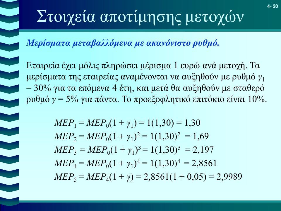 4- 20 Στοιχεία αποτίμησης μετοχών Μερίσματα μεταβαλλόμενα με ακανόνιστο ρυθμό. Εταιρεία έχει μόλις πληρώσει μέρισμα 1 ευρώ ανά μετοχή. Τα μερίσματα τη