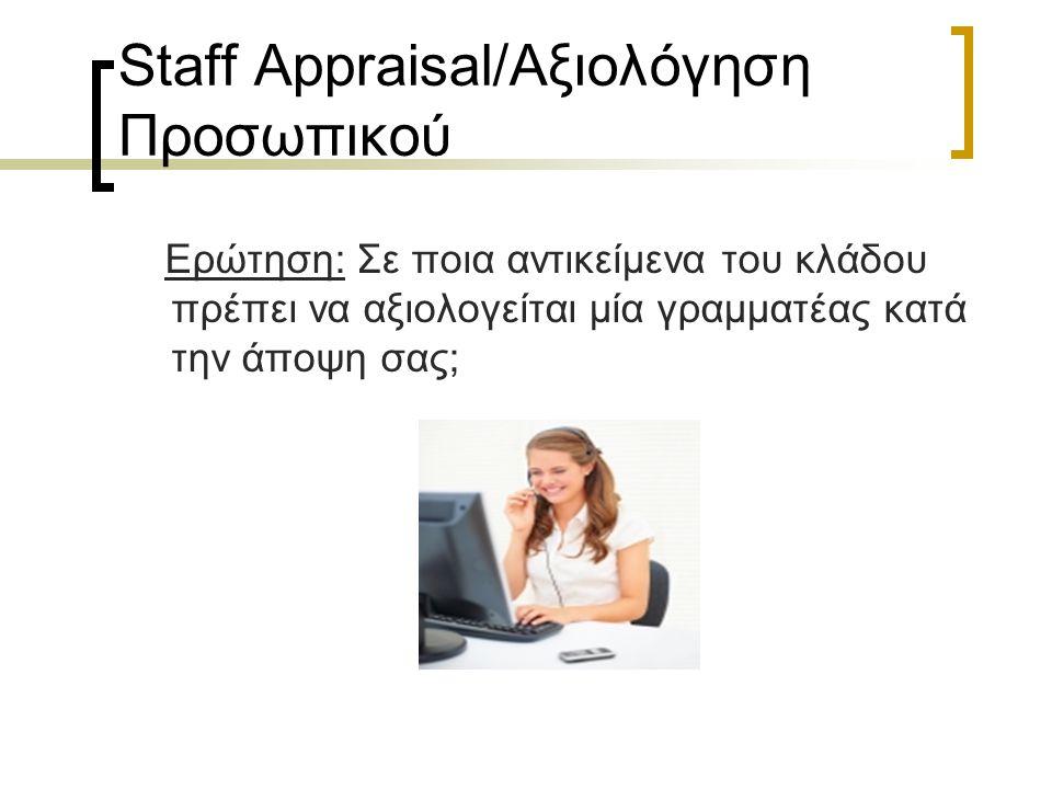 Staff Appraisal/Αξιολόγηση Προσωπικού Ερώτηση: Σε ποια αντικείμενα του κλάδου πρέπει να αξιολογείται μία γραμματέας κατά την άποψη σας;