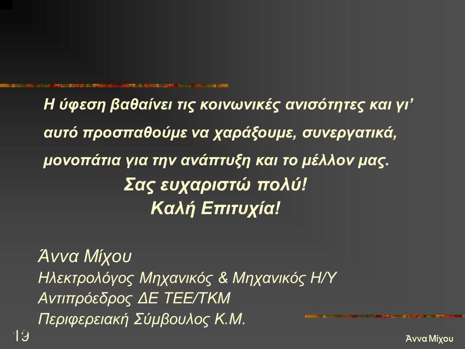 Άννα Μίχου 19 Σας ευχαριστώ πολύ! Καλή Επιτυχία! Άννα Μίχου Ηλεκτρολόγος Μηχανικός & Μηχανικός Η/Υ Αντιπρόεδρος ΔΕ ΤΕΕ/ΤΚΜ Περιφερειακή Σύμβουλος Κ.Μ.