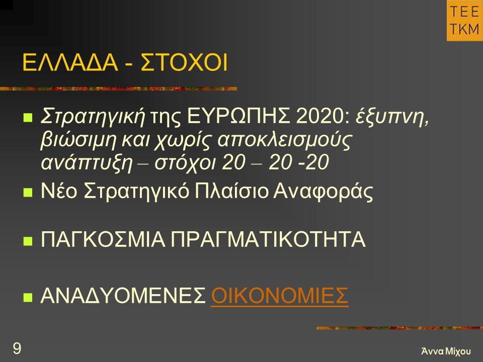 Άννα Μίχου 9 ΕΛΛΑΔΑ - ΣΤΟΧΟΙ Στρατηγική της ΕΥΡΩΠΗΣ 2020: έξυπνη, βιώσιμη και χωρίς αποκλεισμούς ανάπτυξη – στόχοι 20 – 20 -20 Νέο Στρατηγικό Πλαίσιο