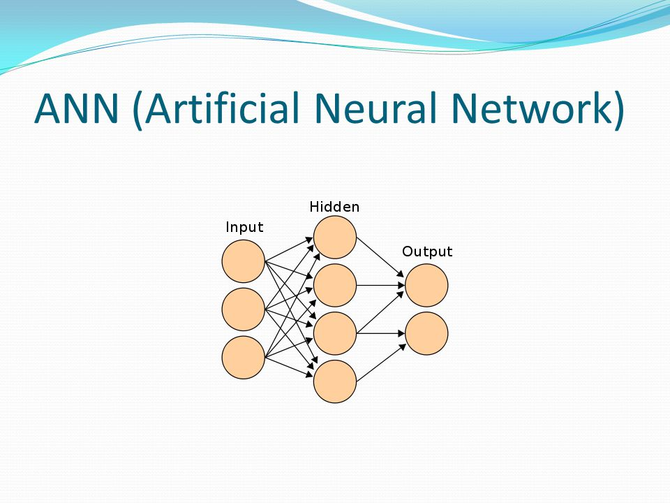 ANN (Artificial Neural Network)