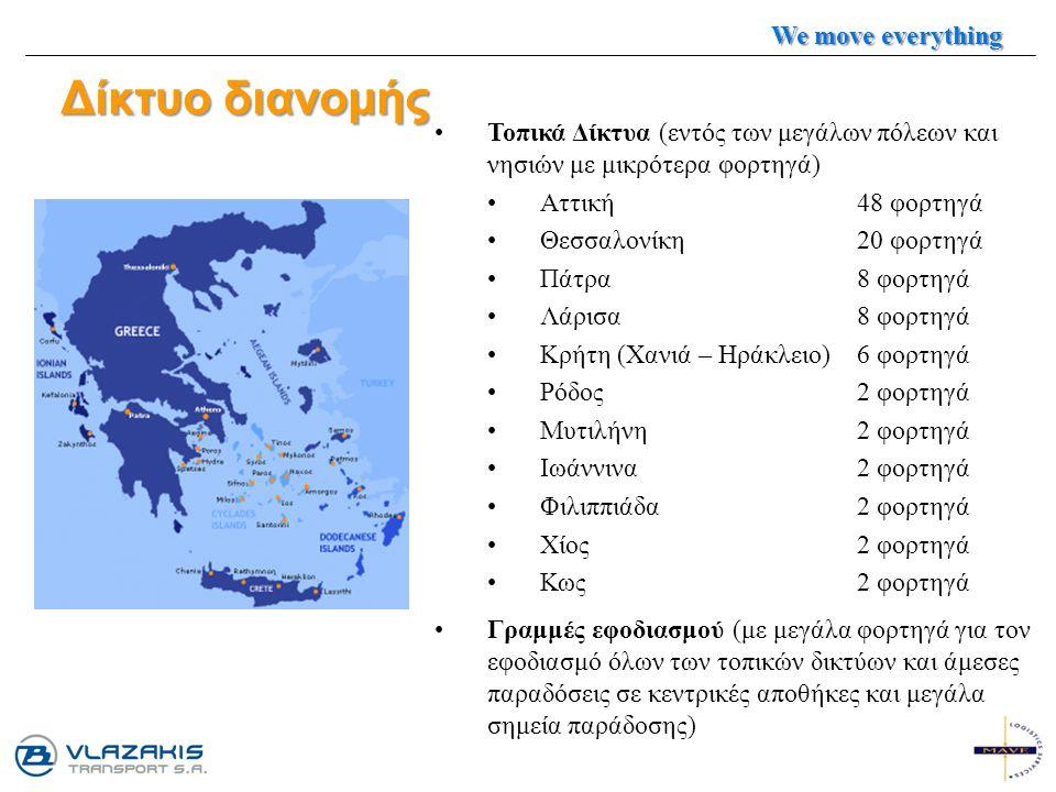 Δίκτυο διανομής Τοπικά Δίκτυα (εντός των μεγάλων πόλεων και νησιών με μικρότερα φορτηγά) Αττική48 φορτηγά Θεσσαλονίκη20 φορτηγά Πάτρα 8 φορτηγά Λάρισα