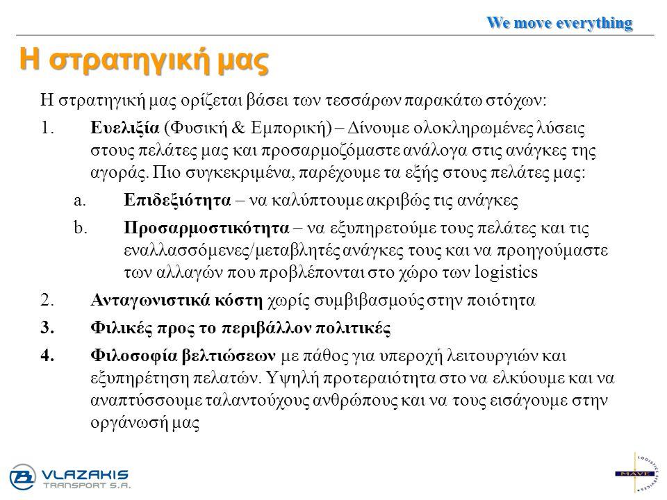 H στρατηγική μας Η στρατηγική μας ορίζεται βάσει των τεσσάρων παρακάτω στόχων: 1.Ευελιξία (Φυσική & Εμπορική) – Δίνουμε ολοκληρωμένες λύσεις στους πελ