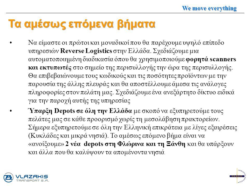 Τα αμέσως επόμενα βήματα Να είμαστε οι πρώτοι και μοναδικοί που θα παρέχουμε υψηλό επίπεδο υπηρεσιών Reverse Logistics στην Ελλάδα. Σχεδιάζουμε μια αυ