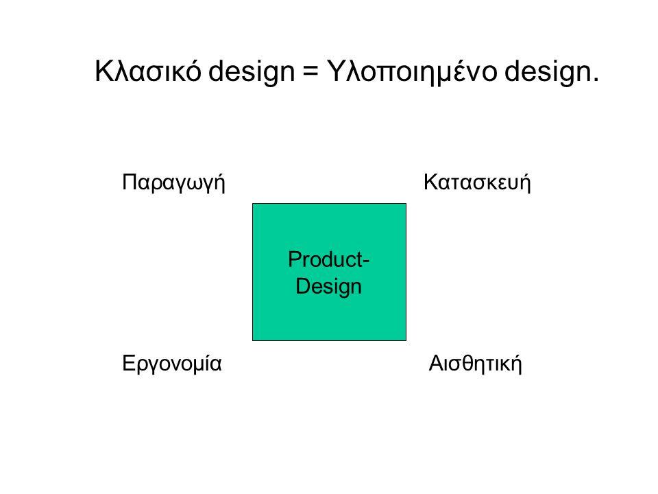 ΚατασκευήΠαραγωγή Αισθητική Κλασικό design = Υλοποιημένο design. Product- Design Εργονομία