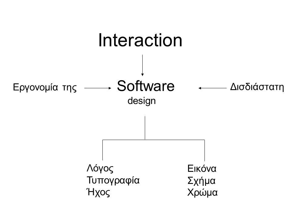 Interaction Software design Λόγος Τυπογραφία Ήχος Εικόνα Σχήμα Χρώμα Εργονομία της Δισδιάστατη