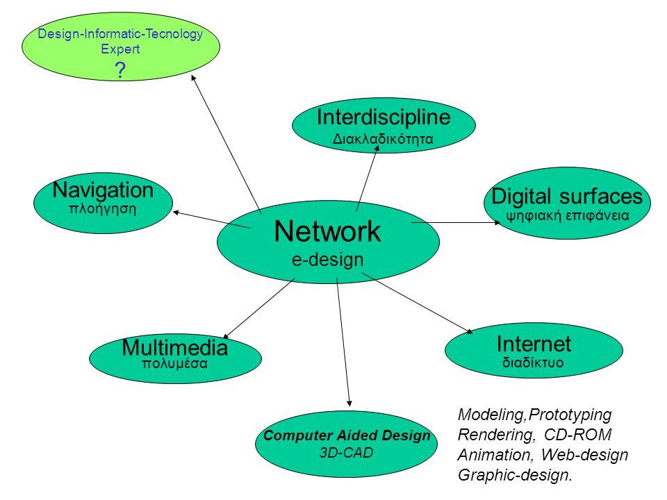 Network e-design Navigation πλοήγηση Interdiscipline Διακλαδικότητα Digital surfaces ψηφιακή επιφάνεια Internet διαδίκτυο Multimedia πολυμέσα Computer Aided Design 3D-CAD Modeling,Prototyping Rendering, CD-ROM Animation, Web-design Graphic-design.