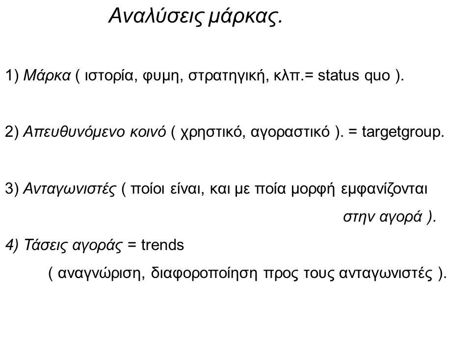 Αναλύσεις μάρκας. 1) Μάρκα ( ιστορία, φυμη, στρατηγική, κλπ.= status quo ). 2) Απευθυνόμενο κοινό ( χρηστικό, αγοραστικό ). = targetgroup. 3) Ανταγωνι