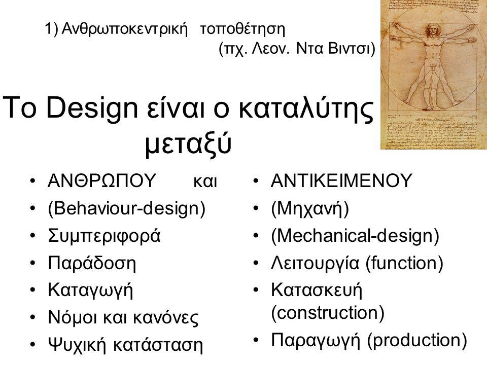To Design είναι ο καταλύτης μεταξύ ΑΝΘΡΩΠΟΥ και (Behaviour-design) Συμπεριφορά Παράδοση Καταγωγή Νόμοι και κανόνες Ψυχική κατάσταση ΑΝΤΙΚΕΙΜΕΝΟΥ (Μηχανή) (Mechanical-design) Λειτουργία (function) Κατασκευή (construction) Παραγωγή (production) 1) Ανθρωποκεντρική τοποθέτηση (πχ.