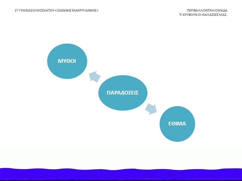Η διαδρομή μας 11 Μαρτίου: Επίσκεψη στην έκθεση της HELMEPA στο λιμάνι του Πειραιά και ενημέρωση για τη ρύπανση των θαλασσών και των μέτρων που λαμβάνονται για τον έλεγχο της.
