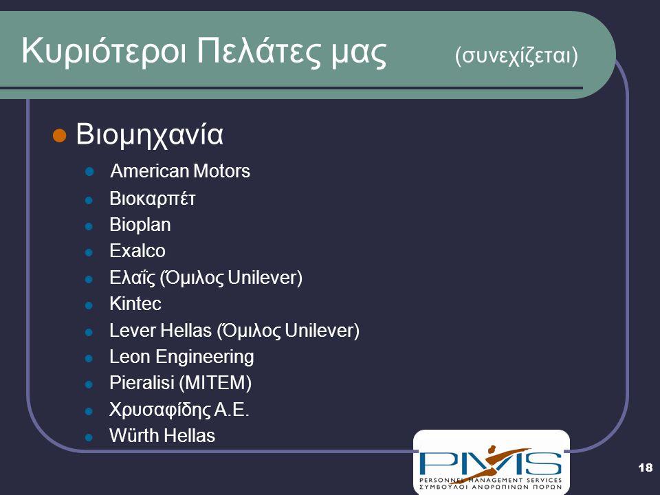 18 Κυριότεροι Πελάτες μας (συνεχίζεται) Βιομηχανία American Motors Βιοκαρπέτ Bioplan Exalco Ελαΐς (Όμιλος Unilever) Kintec Lever Hellas (Όμιλος Unilever) Leon Engineering Pieralisi (ΜΙΤΕΜ) Χρυσαφίδης A.E.