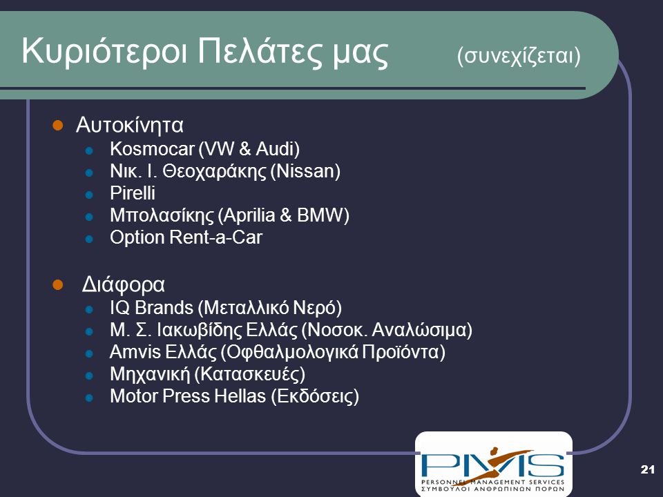 21 Κυριότεροι Πελάτες μας (συνεχίζεται) Αυτοκίνητα Kosmocar (VW & Audi) Νικ.