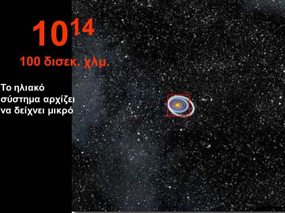 Σε αυτή την απόσταση, παρατηρούμε το ηλιακό σύστημα και τις τροχιές των πλανητών 10 13 10 δισεκ. χλμ.