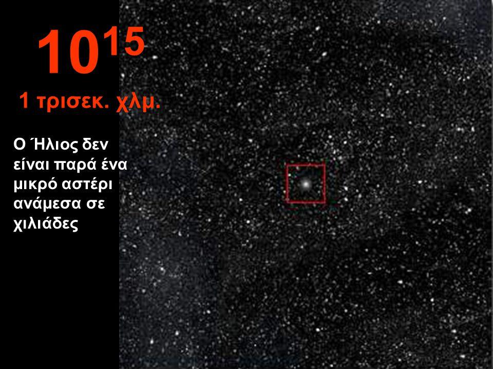 10 14 100 δισεκ. χλμ. Το ηλιακό σύστημα αρχίζει να δείχνει μικρό