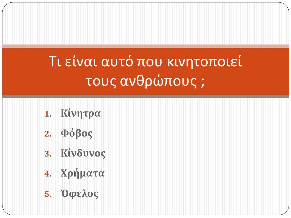 1. Κίνητρα 2. Φόβος 3. Κίνδυνος 4. Χρήματα 5. Όφελος Τι είναι αυτό που κινητοποιεί τους ανθρώπους ;