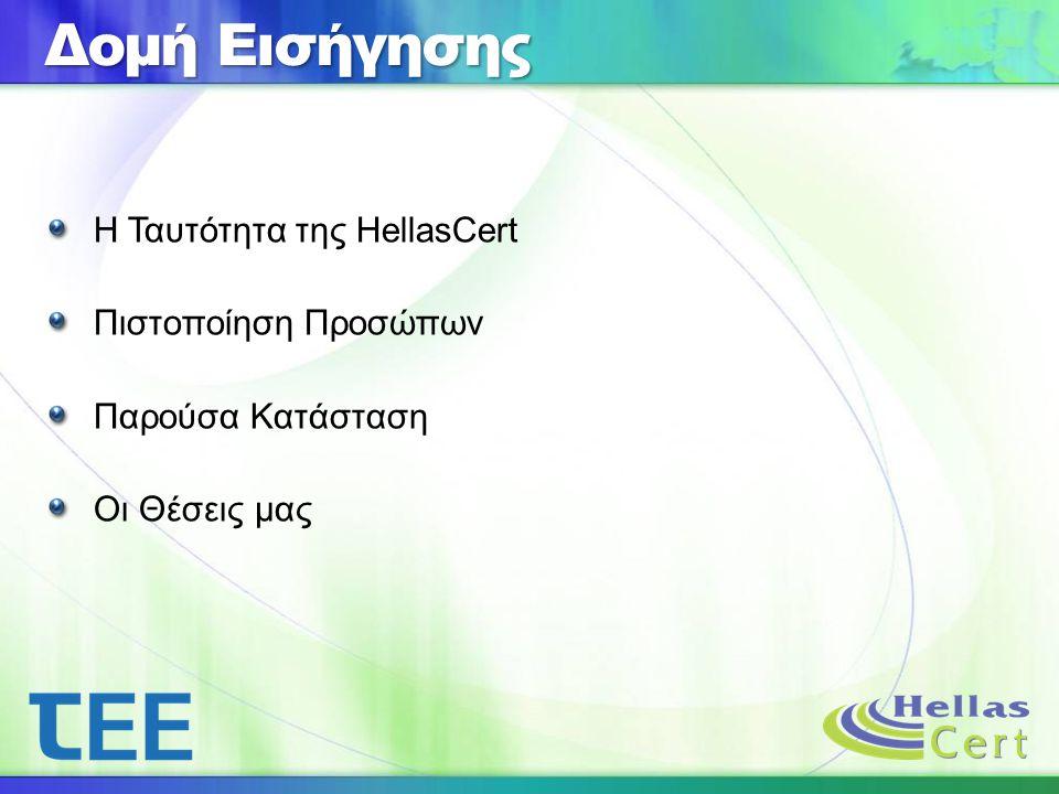 Δομή Εισήγησης Η Ταυτότητα της HellasCert Πιστοποίηση Προσώπων Παρούσα Κατάσταση Οι Θέσεις μας