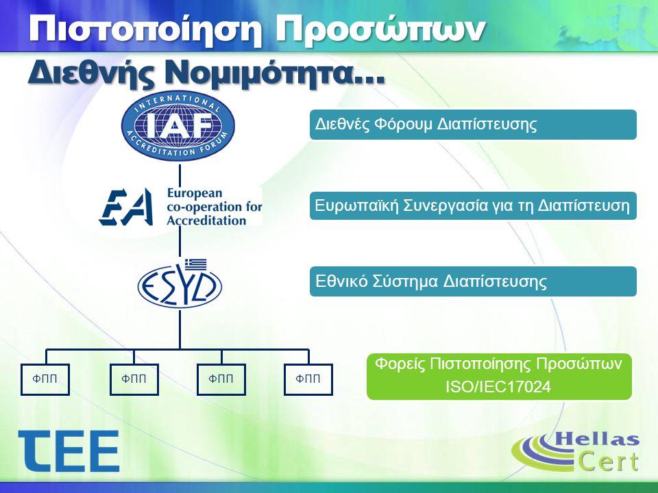 Πιστοποίηση Προσώπων ΦΠΠ Διεθνές Φόρουμ Διαπίστευσης Ευρωπαϊκή Συνεργασία για τη Διαπίστευση Εθνικό Σύστημα Διαπίστευσης Φορείς Πιστοποίησης Προσώπων ISO/IEC17024 Διεθνής Νομιμότητα…
