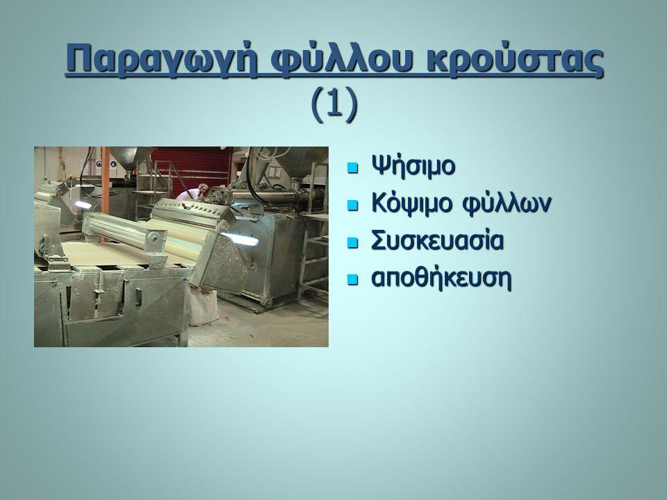 Παραγωγή φύλλου κρούστας (1) Ψήσιμο Ψήσιμο Κόψιμο φύλλων Κόψιμο φύλλων Συσκευασία Συσκευασία αποθήκευση αποθήκευση