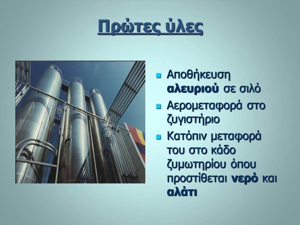 Πρώτες ύλες Αποθήκευση αλευριού σε σιλό Αποθήκευση αλευριού σε σιλό Αερομεταφορά στο ζυγιστήριο Αερομεταφορά στο ζυγιστήριο Κατόπιν μεταφορά του στο κάδο ζυμωτηρίου όπου προστίθεται νερό και αλάτι Κατόπιν μεταφορά του στο κάδο ζυμωτηρίου όπου προστίθεται νερό και αλάτι
