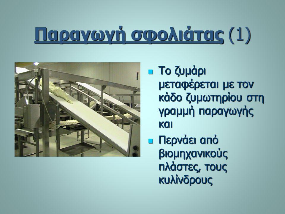 (2) Το ζυμάρι χωρίζεται στα δύο Το ζυμάρι χωρίζεται στα δύο Προστίθεται η μαργαρίνη Προστίθεται η μαργαρίνη Δημιουργία σάντουιτς , ζυμάρι-μαργαρίνη-ζυμάρι Δημιουργία σάντουιτς , ζυμάρι-μαργαρίνη-ζυμάρι Δίπλωμα μέχρι να δημιουργηθούν 64 στρώσεις ζυμαριού - μαργαρίνης Δίπλωμα μέχρι να δημιουργηθούν 64 στρώσεις ζυμαριού - μαργαρίνης