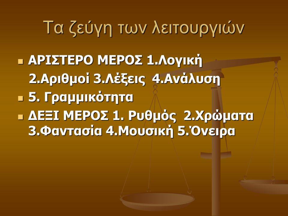 Τα ζεύγη των λειτουργιών ΑΡΙΣΤΕΡΟ ΜΕΡΟΣ 1.Λογική ΑΡΙΣΤΕΡΟ ΜΕΡΟΣ 1.Λογική 2.Αριθμοί 3.Λέξεις 4.Ανάλυση 2.Αριθμοί 3.Λέξεις 4.Ανάλυση 5. Γραμμικότητα 5.